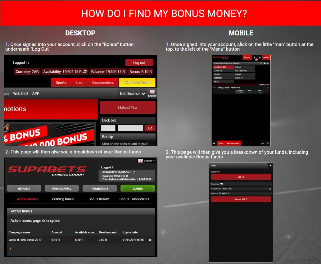 How to place a bet on supabets stefan thomas bitcoins